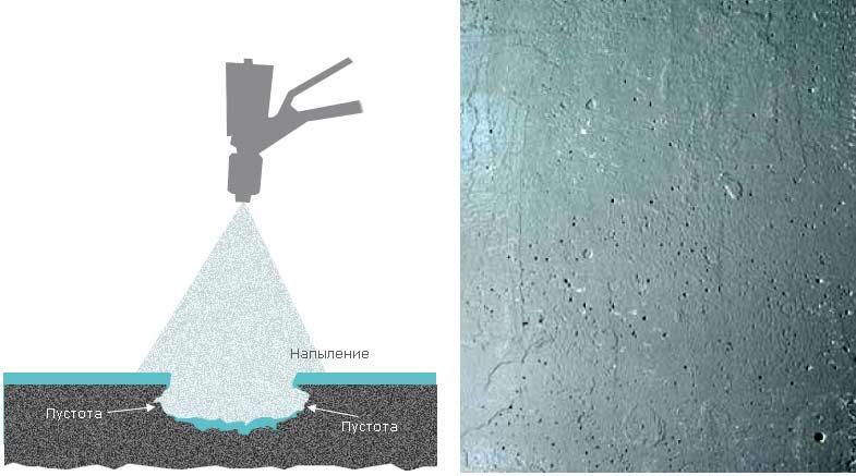 Механизм и проявление «теневого эффекта» на стеновой бетонной поверхности