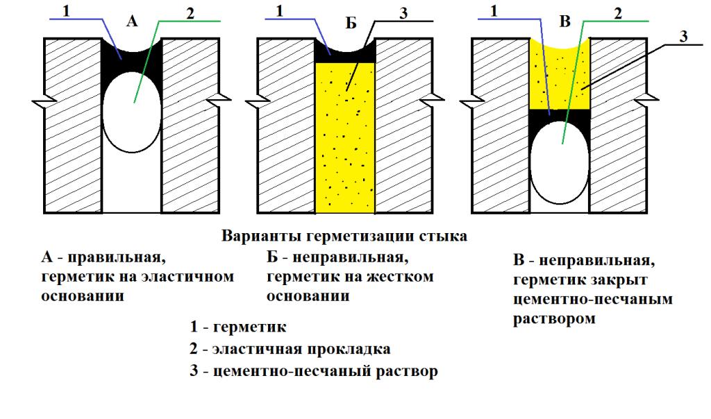 СЛ Покровский